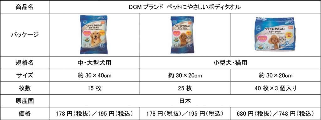 DCMブランド ペットにやさしいボディタオル商品概要