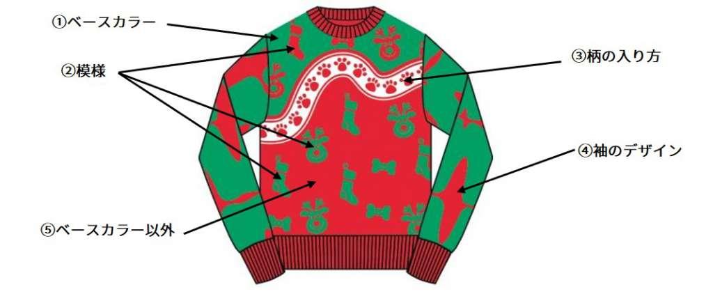 ペアルックセーターデザイン例