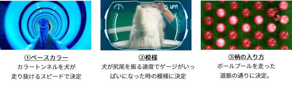 犬たちによるデザイン過程1